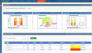 Application Lifecycle Management - with Customized and Drill Down Dashboard