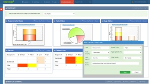 Bug Tracking System - Customized and Drill Down Dashboard